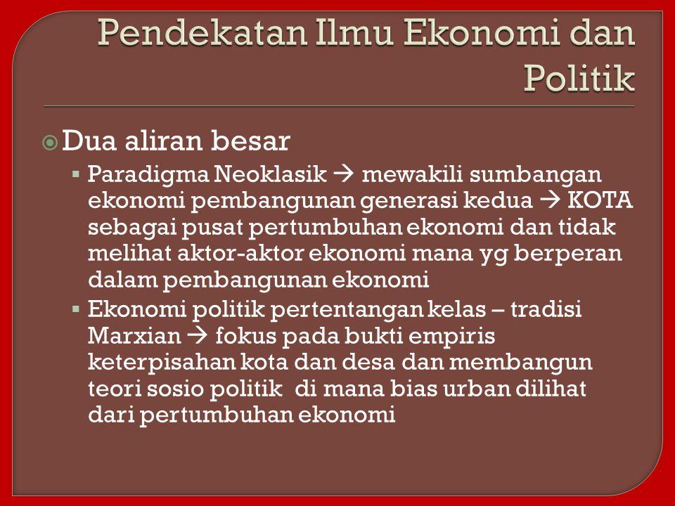 Pendekatan Ilmu Ekonomi dan Politik