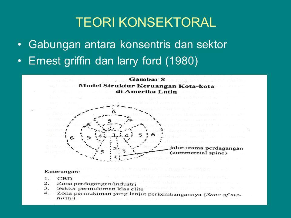 TEORI KONSEKTORAL Gabungan antara konsentris dan sektor