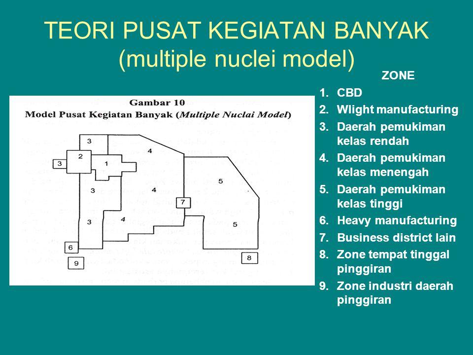 TEORI PUSAT KEGIATAN BANYAK (multiple nuclei model)