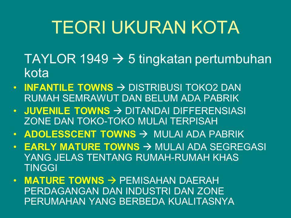 TEORI UKURAN KOTA TAYLOR 1949  5 tingkatan pertumbuhan kota
