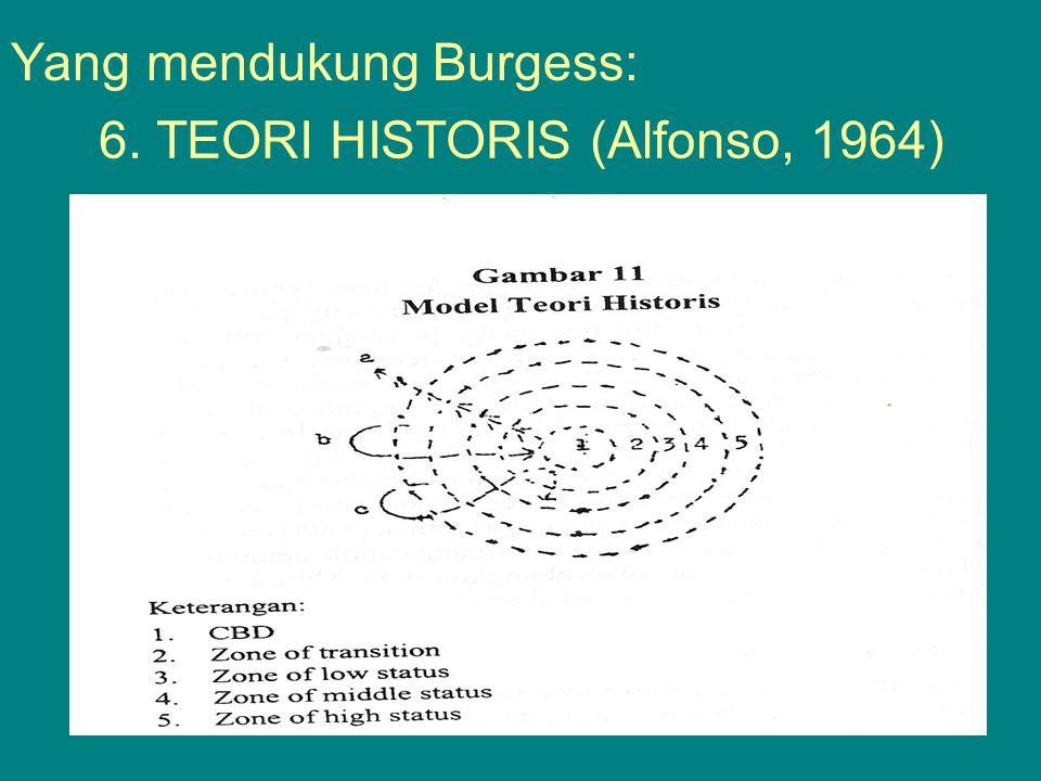 6. TEORI HISTORIS (Alfonso, 1964)