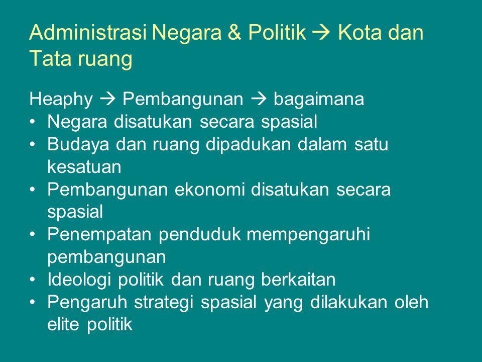 Administrasi Negara & Politik  Kota dan Tata ruang