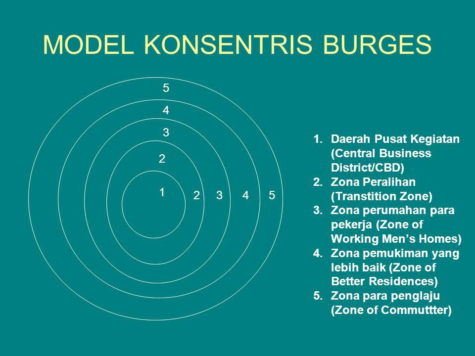 MODEL KONSENTRIS BURGES