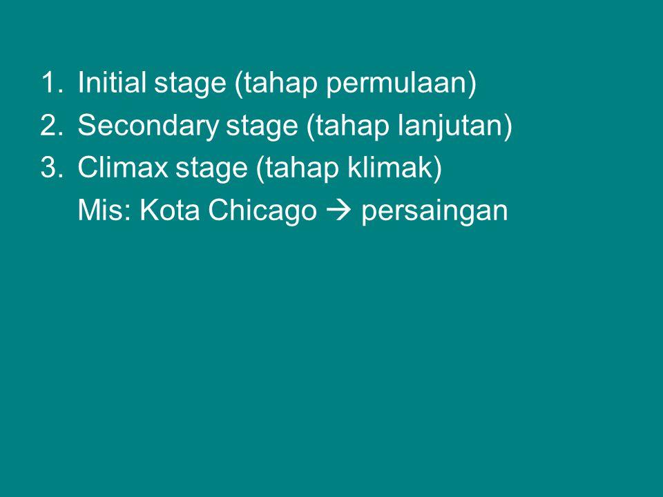 Initial stage (tahap permulaan)