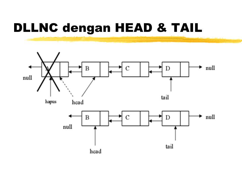 DLLNC dengan HEAD & TAIL
