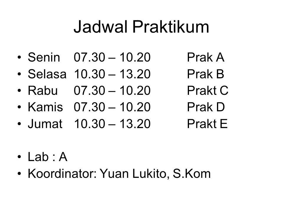 Jadwal Praktikum Senin 07.30 – 10.20 Prak A