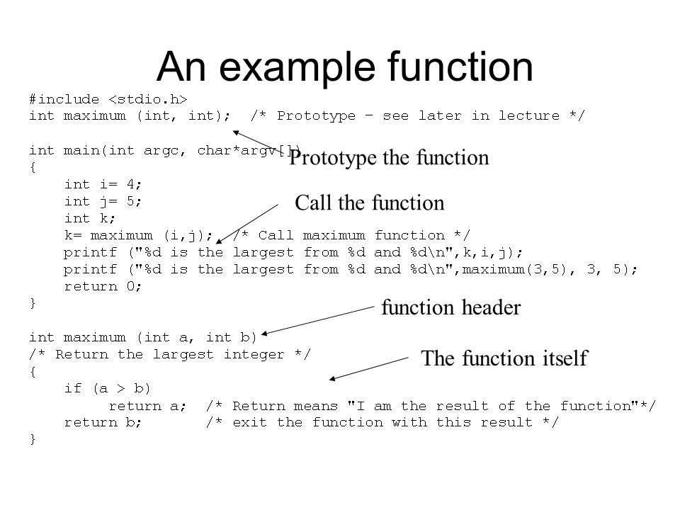 An example function Prototype the function Call the function