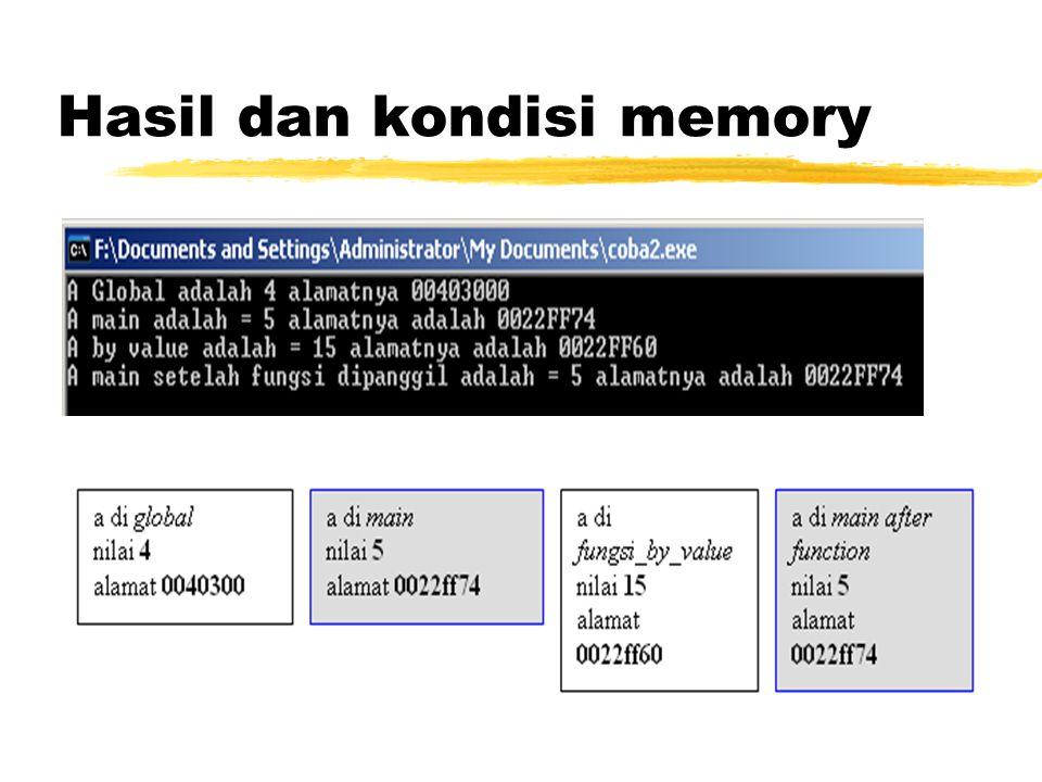 Hasil dan kondisi memory