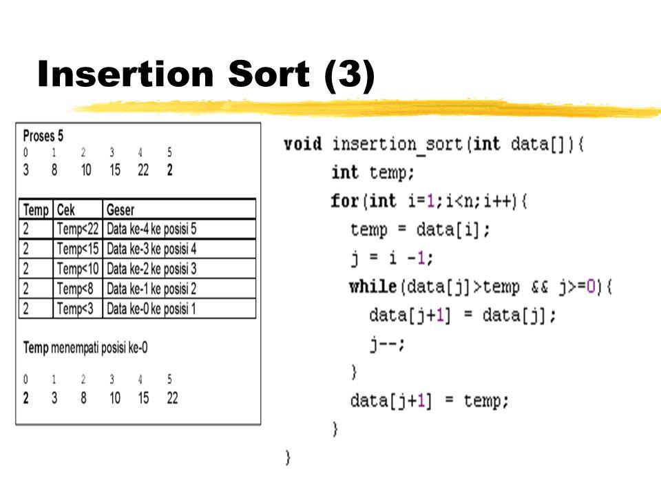 Insertion Sort (3)