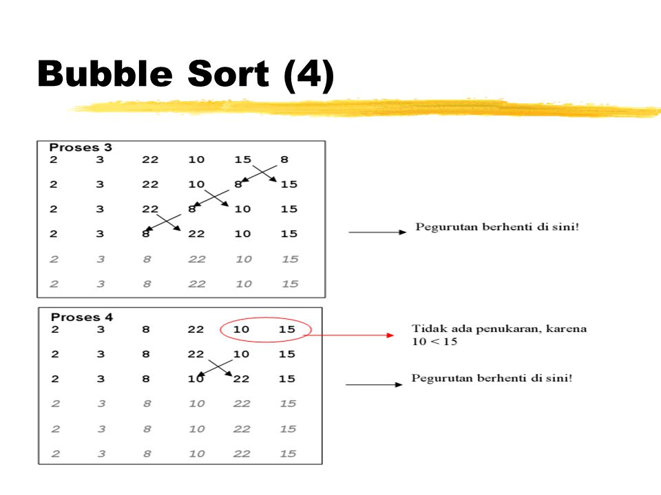 Bubble Sort (4)