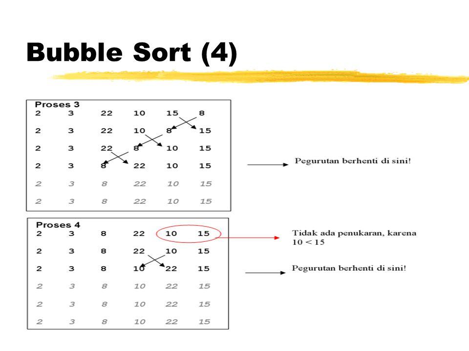 Bubble Sort (4)