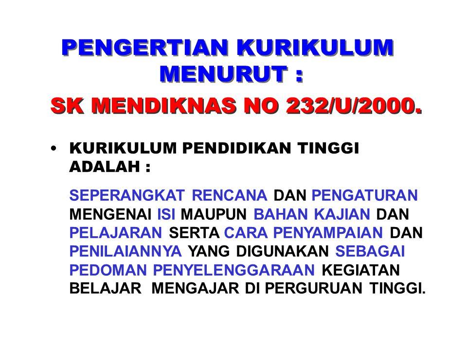 PENGERTIAN KURIKULUM MENURUT : SK MENDIKNAS NO 232/U/2000.