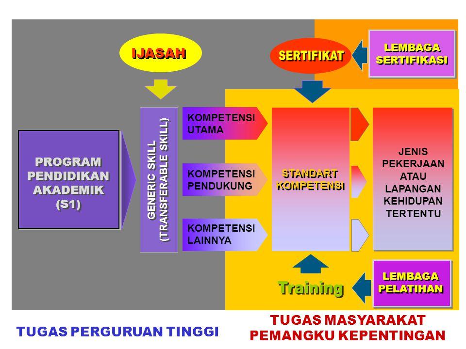 SERTIFIKAT Training IJASAH TUGAS MASYARAKAT PEMANGKU KEPENTINGAN