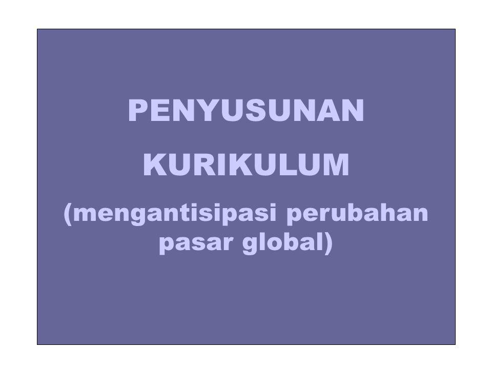 (mengantisipasi perubahan pasar global)