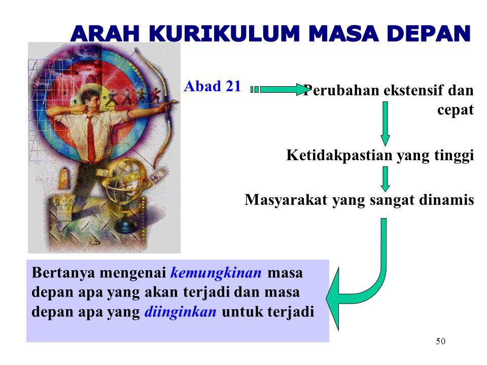 ARAH KURIKULUM MASA DEPAN