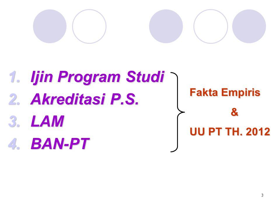 Ijin Program Studi Akreditasi P.S. LAM BAN-PT Fakta Empiris &