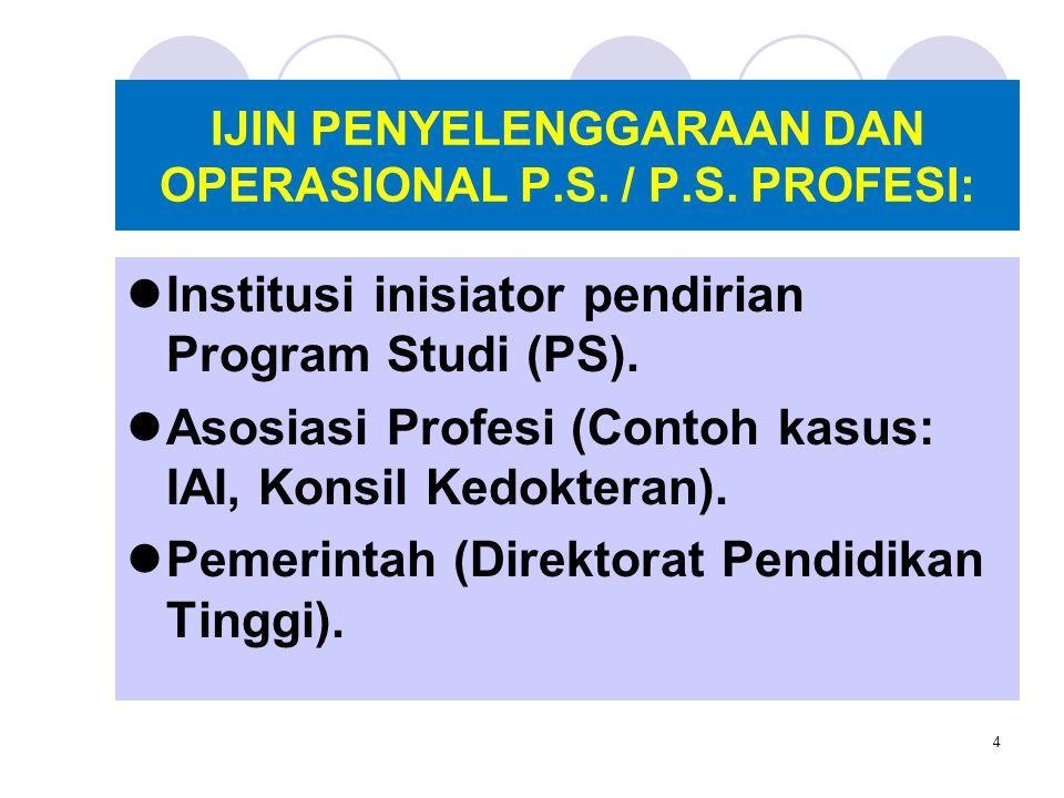 IJIN PENYELENGGARAAN DAN OPERASIONAL P.S. / P.S. PROFESI: