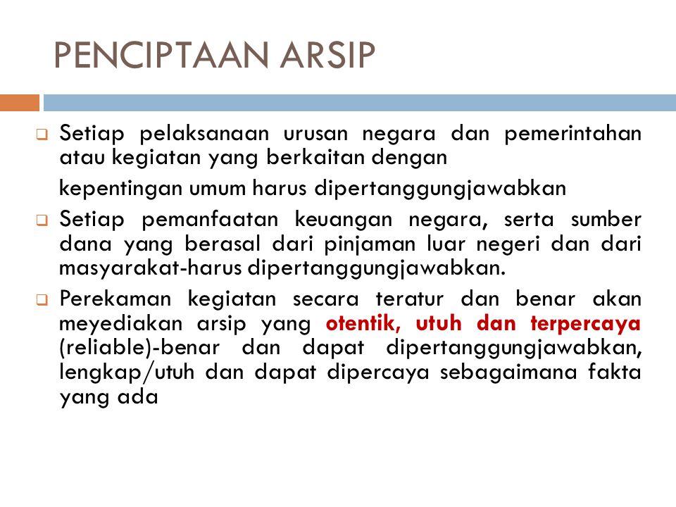 PENCIPTAAN ARSIP Setiap pelaksanaan urusan negara dan pemerintahan atau kegiatan yang berkaitan dengan.