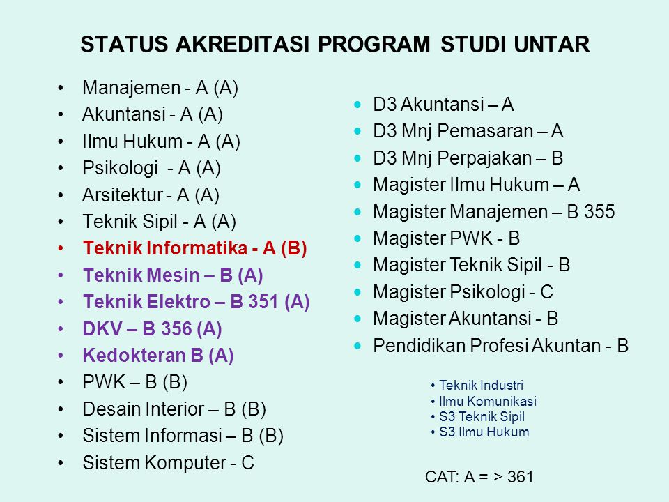 STATUS AKREDITASI PROGRAM STUDI UNTAR