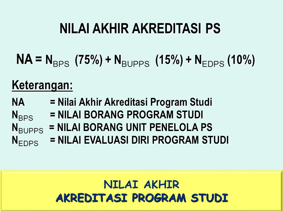 NILAI AKHIR AKREDITASI PS AKREDITASI PROGRAM STUDI