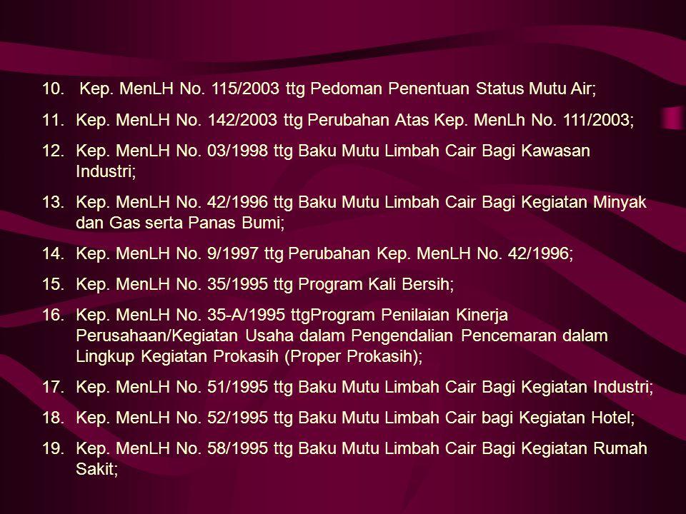 10. Kep. MenLH No. 115/2003 ttg Pedoman Penentuan Status Mutu Air;