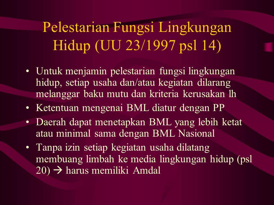 Pelestarian Fungsi Lingkungan Hidup (UU 23/1997 psl 14)