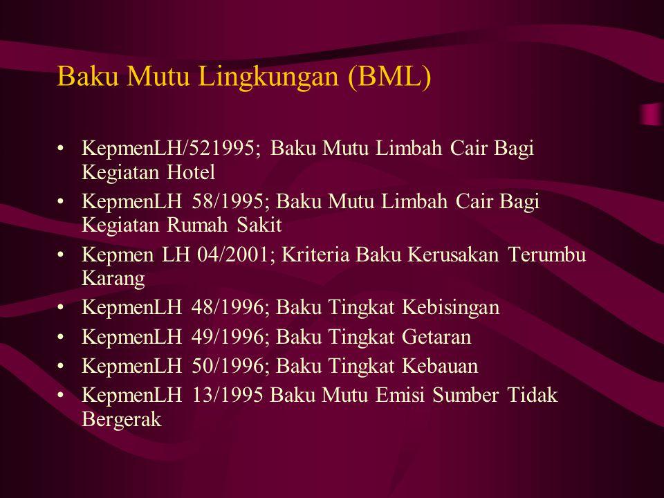 Baku Mutu Lingkungan (BML)