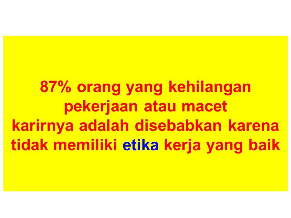 87% orang yang kehilangan pekerjaan atau macet karirnya adalah disebabkan karena tidak memiliki etika kerja yang baik