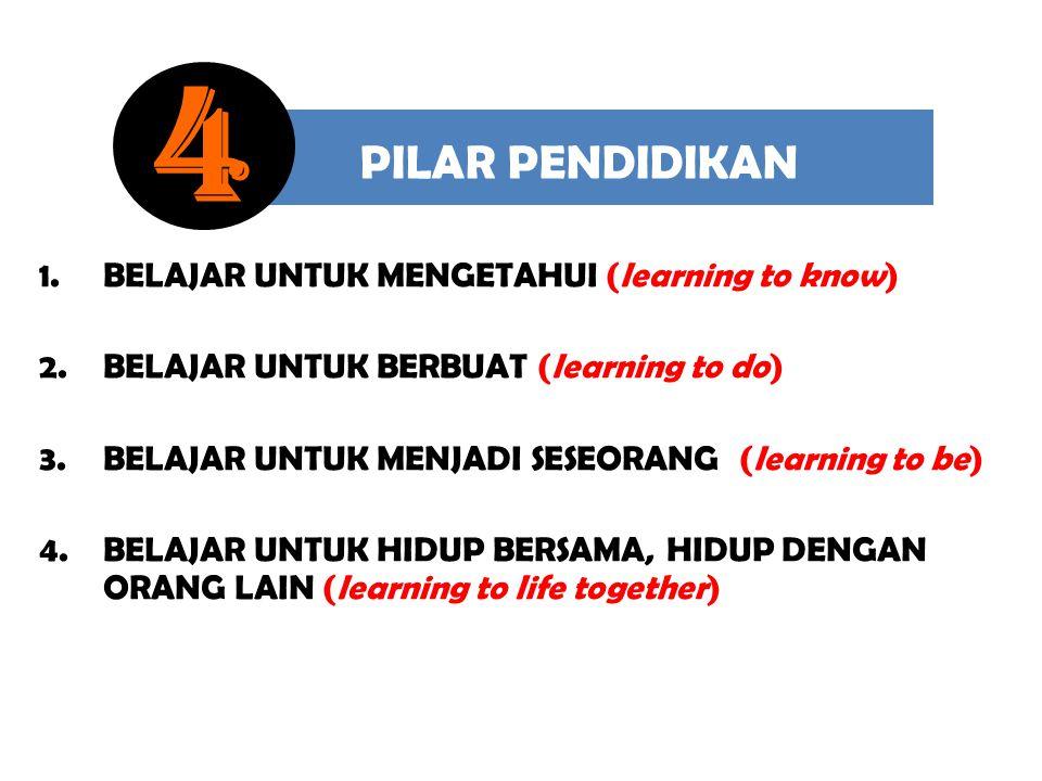 4 PILAR PENDIDIKAN BELAJAR UNTUK MENGETAHUI (learning to know)