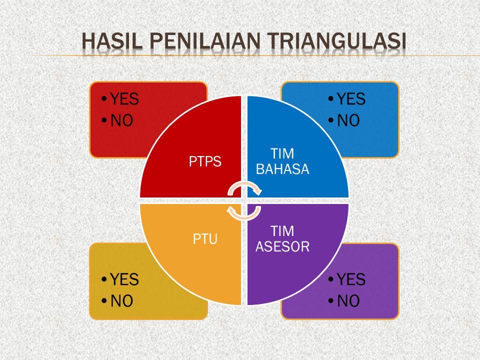 HASIL PENILAIAN TRIANGULASI