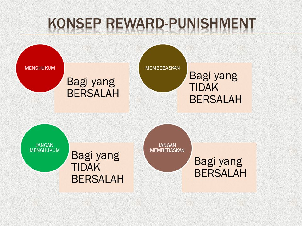 KONSEP REWARD-PUNISHMENT