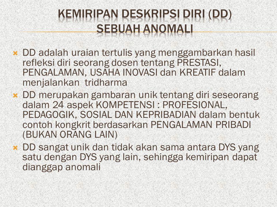 KEMIRIPAN DESKRIPSI DIRI (DD) SEBUAH ANOMALI