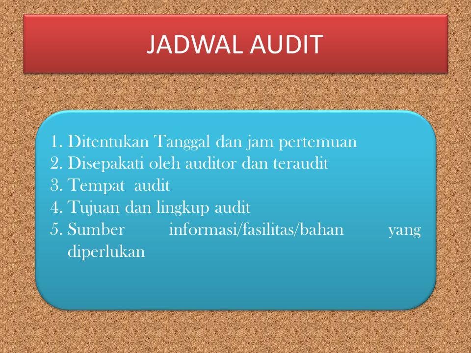 JADWAL AUDIT Ditentukan Tanggal dan jam pertemuan