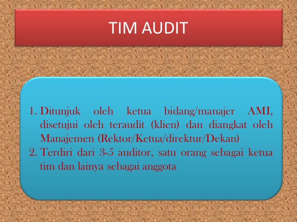 TIM AUDIT Ditunjuk oleh ketua bidang/manajer AMI, disetujui oleh teraudit (klien) dan diangkat oleh Manajemen (Rektor/Ketua/direktur/Dekan)