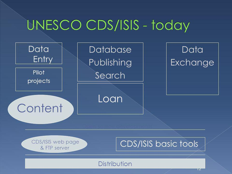 UNESCO CDS/ISIS - today