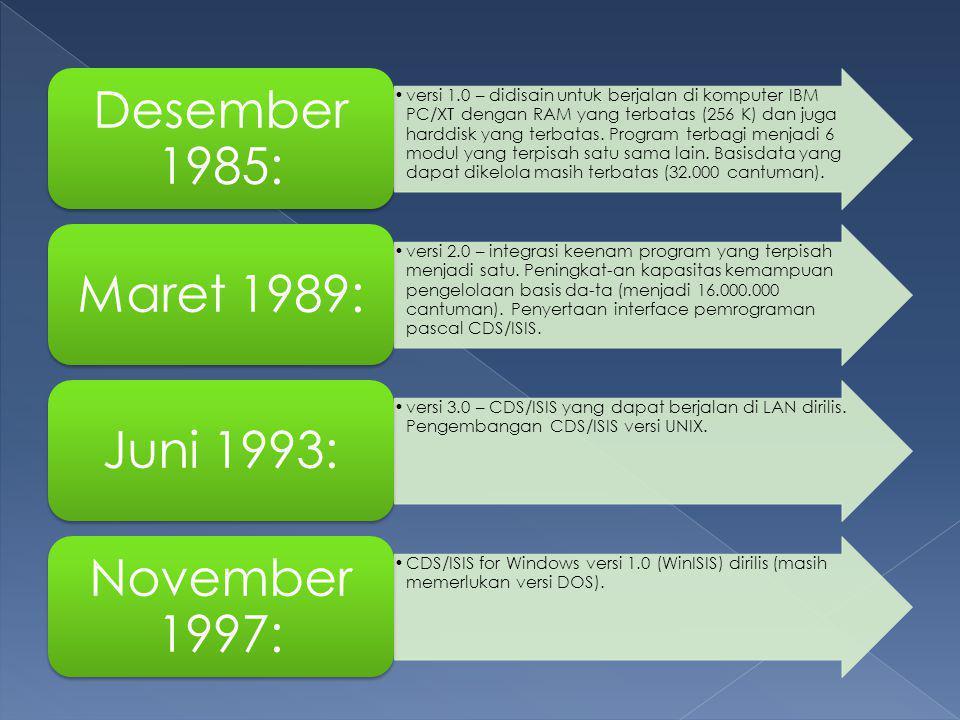 Desember 1985: