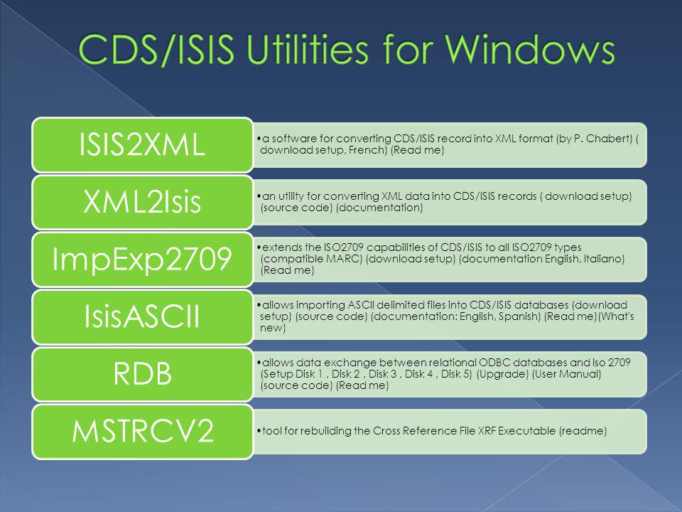 CDS/ISIS Utilities for Windows