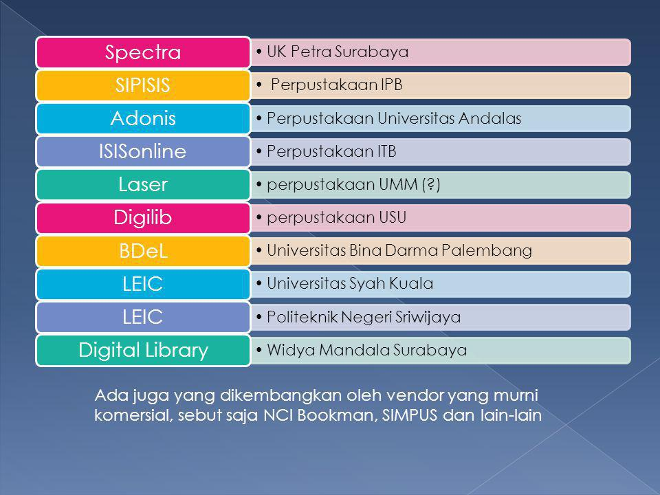 Spectra UK Petra Surabaya. SIPISIS. Perpustakaan IPB. Adonis. Perpustakaan Universitas Andalas.