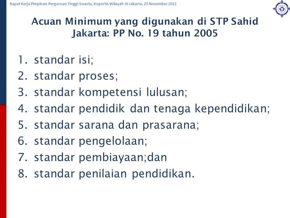 standar kompetensi lulusan; standar pendidik dan tenaga kependidikan;