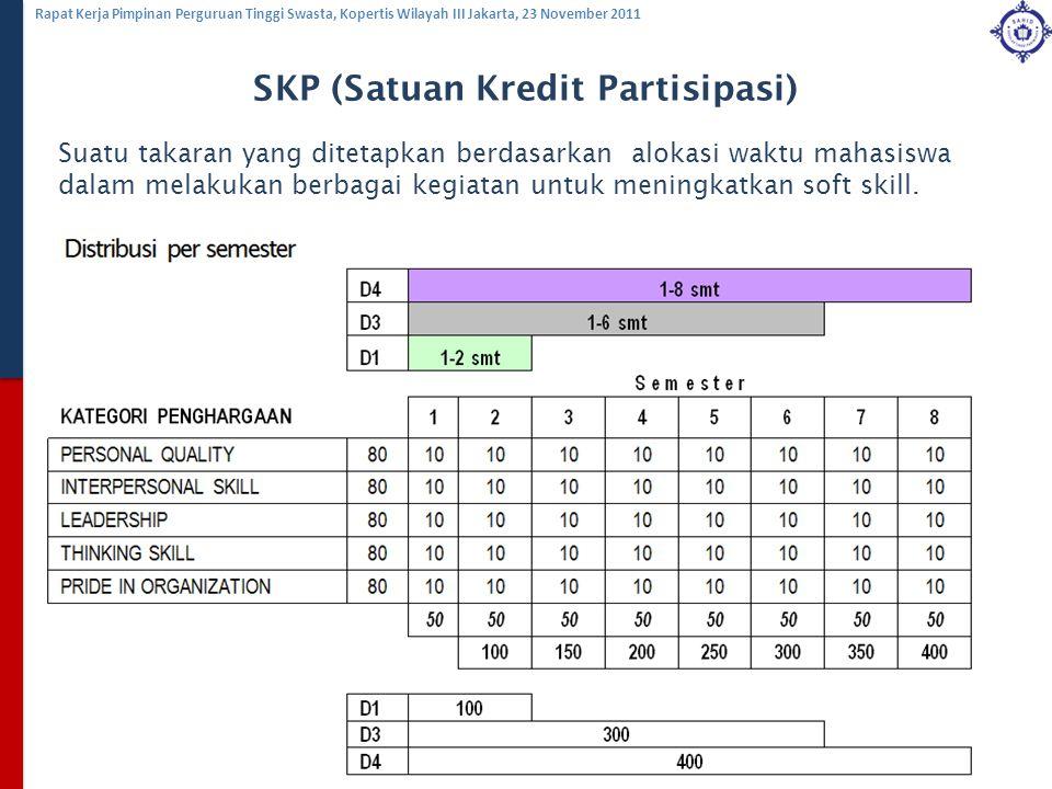 SKP (Satuan Kredit Partisipasi)