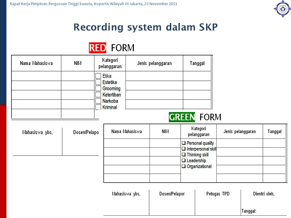 Recording system dalam SKP