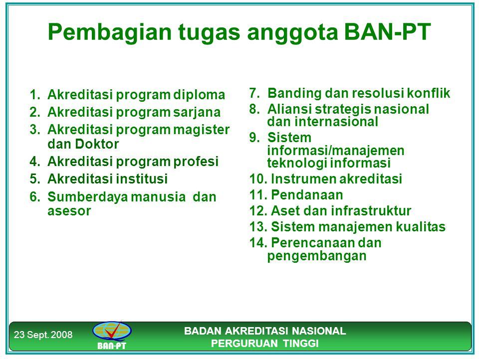 Pembagian tugas anggota BAN-PT