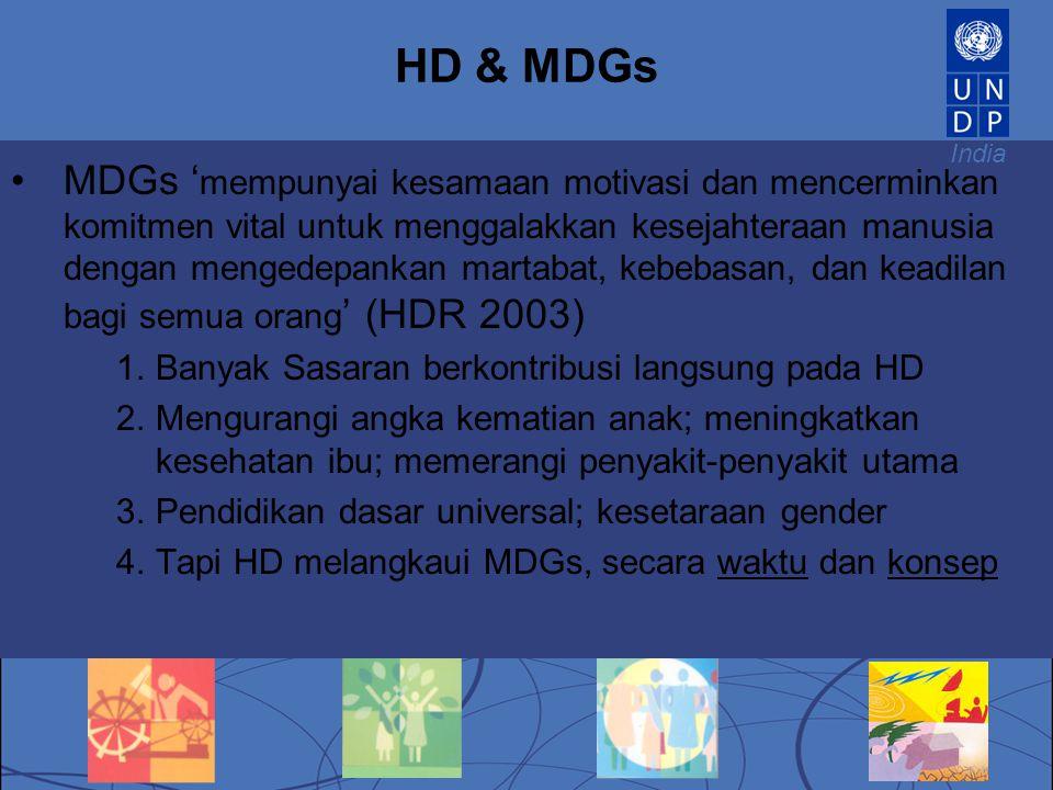 HD & MDGs