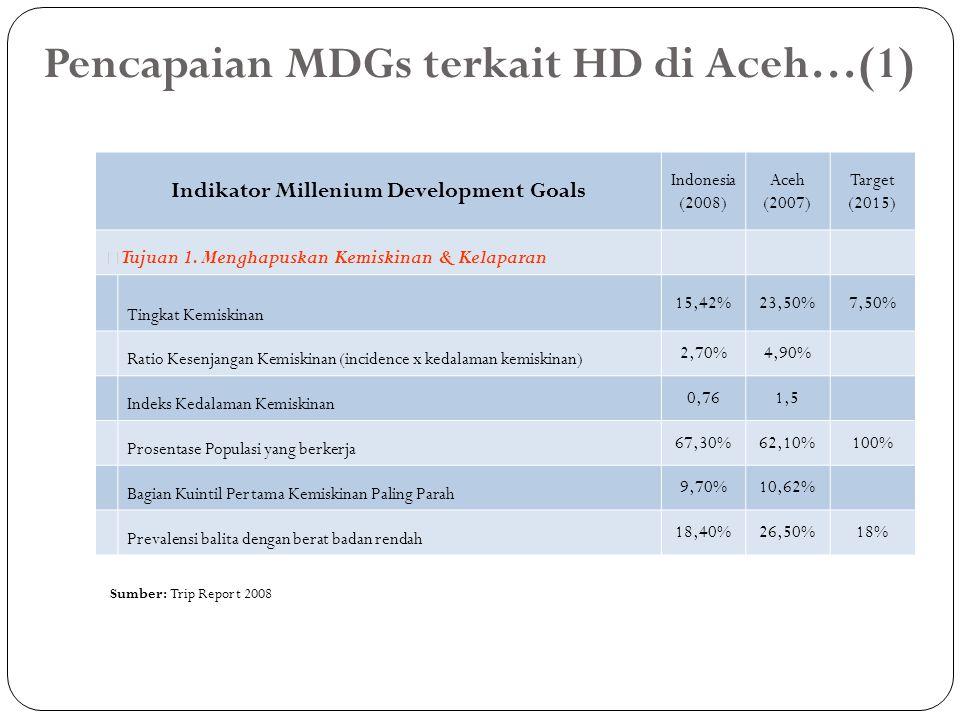 Pencapaian MDGs terkait HD di Aceh…(1)