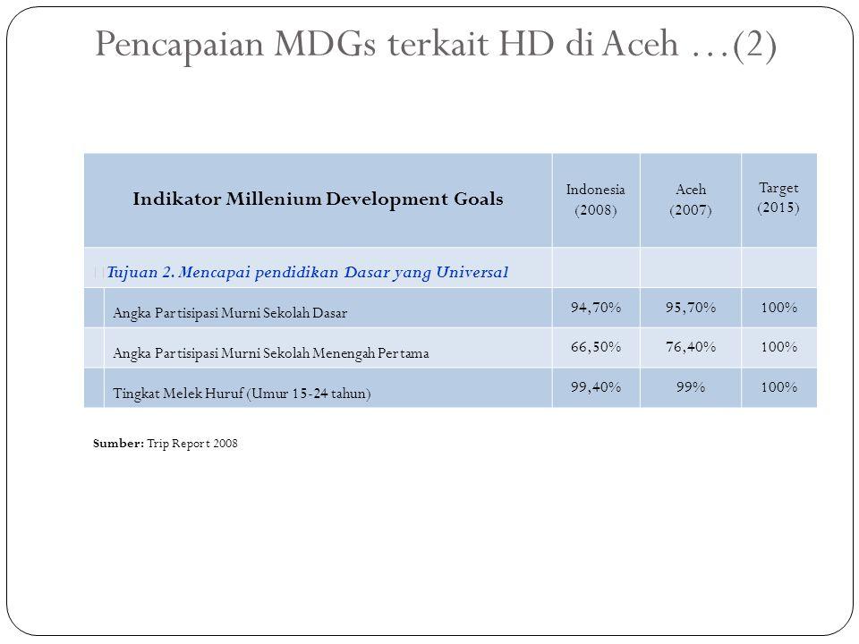 Pencapaian MDGs terkait HD di Aceh …(2)