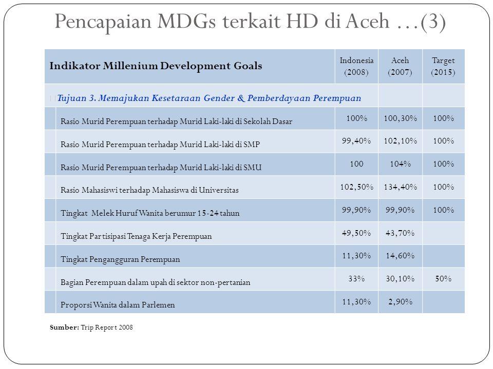 Pencapaian MDGs terkait HD di Aceh …(3)