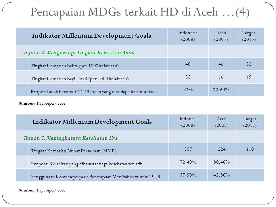 Pencapaian MDGs terkait HD di Aceh …(4)