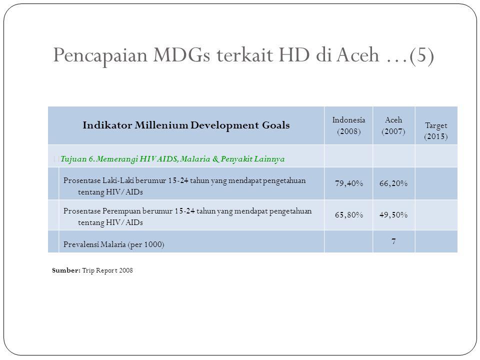 Pencapaian MDGs terkait HD di Aceh …(5)