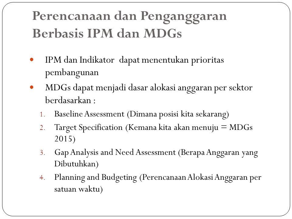 Perencanaan dan Penganggaran Berbasis IPM dan MDGs