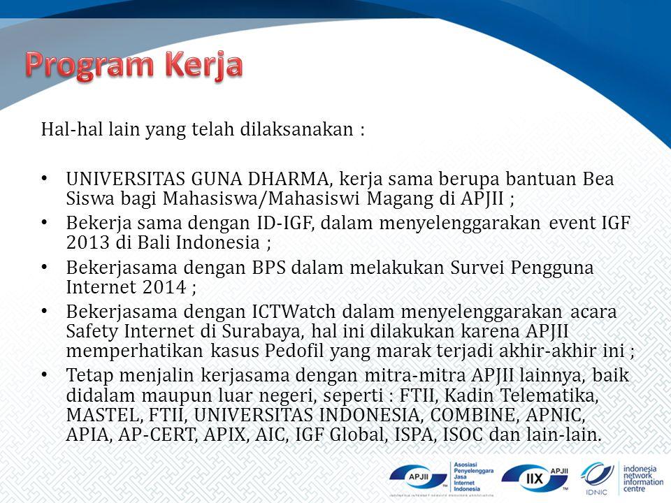 Program Kerja Hal-hal lain yang telah dilaksanakan :